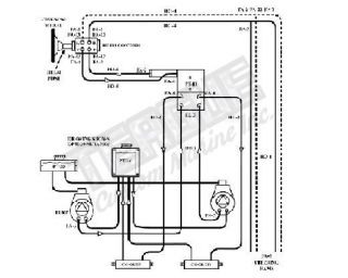 Hose Kit Twin Dual Ram IMCO X-Gimbal, Dual Pumps