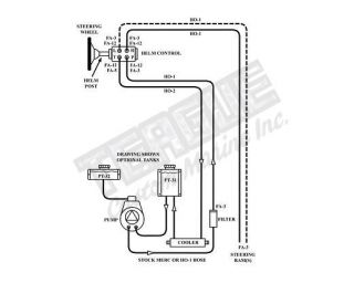 Hose Kit Single Ram, Single Pump