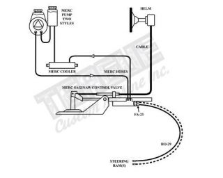 "Hose Kit for Saginaw Control Valve ""Long Hoses"""