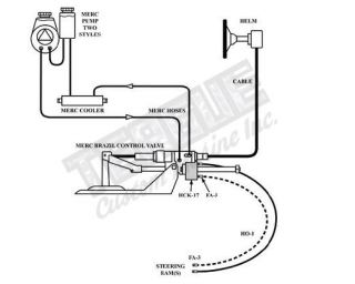 "Hose Kit for Brazil Control Valve ""Long Hoses"""