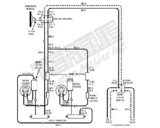 Hose Kit Twin NXT, Dual Pump
