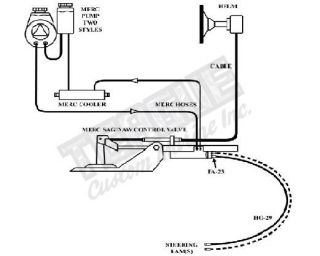 "Hose Kit for Saginaw Control Valve ""Short Hoses"""