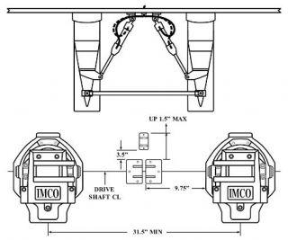 "BRAVO TWIN ENGINE, DUAL RAM INSIDE KIT 31.5"" C/C MIN"