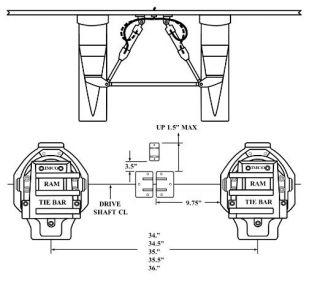 "BRAVO TWIN ENGINE, DUAL RAM INSIDE KIT 34-36"" C/C"